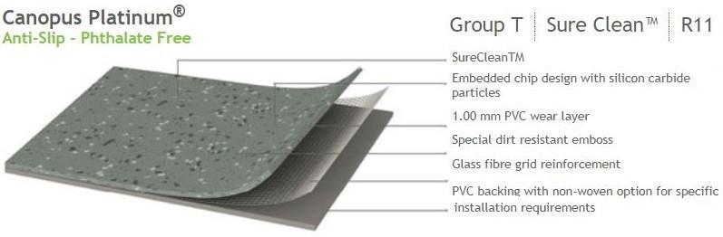 Canopus Platinum Antideslizante Canoplat Heterogéneo Responsive Distribuidor Acento Suministros
