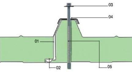 Sistema de Gotero PanelMET Control efectivo del agua Acento Suministros