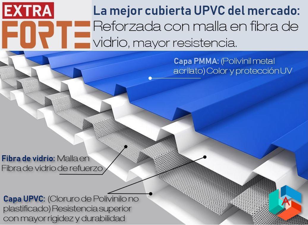 Cubierta UPVC Y Fibra de vidrio Extraforte con Fibra de vidrio Distribuidor Acento Suministros