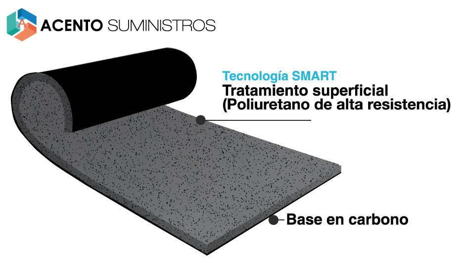 Forbo-SheperaEC Conductivo homogéneo